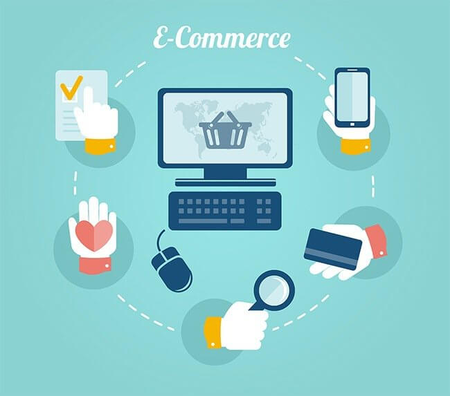 You May have an eCommerce Website but Where are the Orders